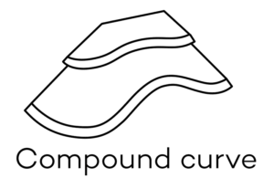 compound-curve